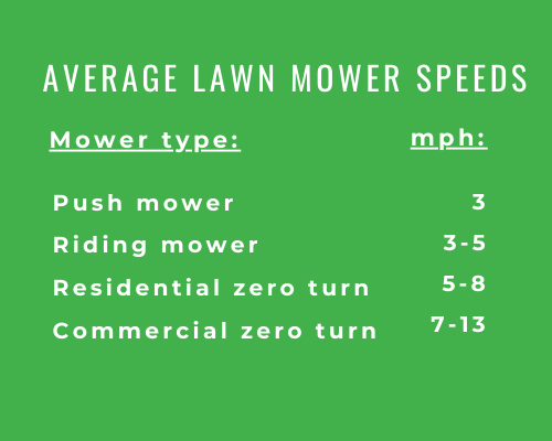 mowing speed table